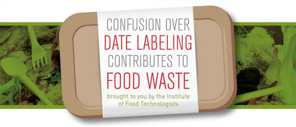 http://www.save-food.org/ipcache/pica/2/5/7/3/5/69801468484621/date-labelling2_1000x429.jpg